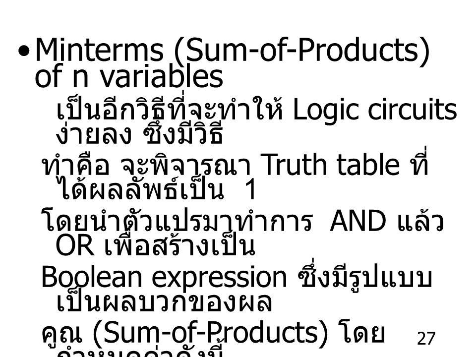 27 Minterms (Sum-of-Products) of n variables เป็นอีกวิธีที่จะทำให้ Logic circuits ง่ายลง ซึ่งมีวิธี ทำคือ จะพิจารณา Truth table ที่ ได้ผลลัพธ์เป็น 1 โดยนำตัวแปรมาทำการ AND แล้ว OR เพื่อสร้างเป็น Boolean expression ซึ่งมีรูปแบบ เป็นผลบวกของผล คูณ (Sum-of-Products) โดย กำหนดค่าดังนี้ A,B,C = 1 A',B',C' = 0 ตัวอย่าง