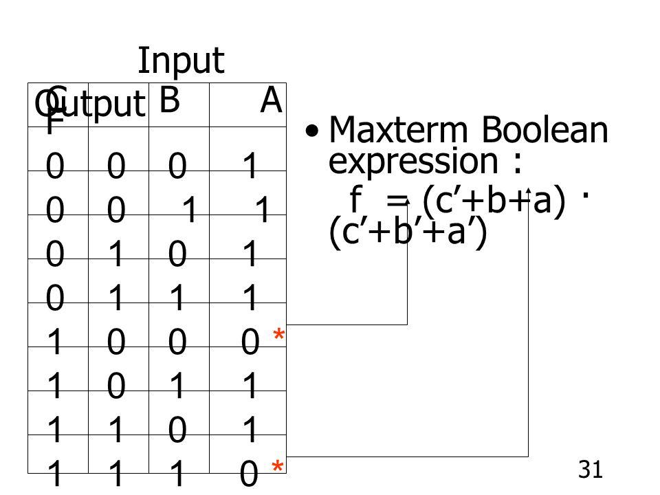 31 Maxterm Boolean expression : f = (c'+b+a) · (c'+b'+a') C B A F 0 0 0 1 0 0 1 1 0 1 0 1 1 1 1 0 0 0 * 1 0 1 1 1 1 0 1 1 1 1 0 * Input Output