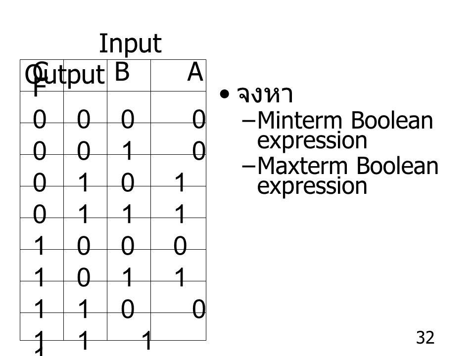 32 Input Output C B A F 0 0 0 0 1 0 0 1 0 1 1 1 1 0 0 0 1 0 1 1 1 1 0 0 1 1 จงหา –Minterm Boolean expression –Maxterm Boolean expression