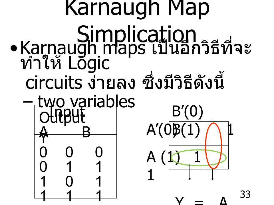 33 Karnaugh Map Simplication Karnaugh maps เป็นอีกวิธีที่จะ ทำให้ Logic circuits ง่ายลง ซึ่งมีวิธีดังนี้ – two variables Input Output A B Y 0 0 0 0 1 1 1 0 1 1 1 1 A'(0) 1 A (1) 1 1 Y = A + B B'(0) B(1)