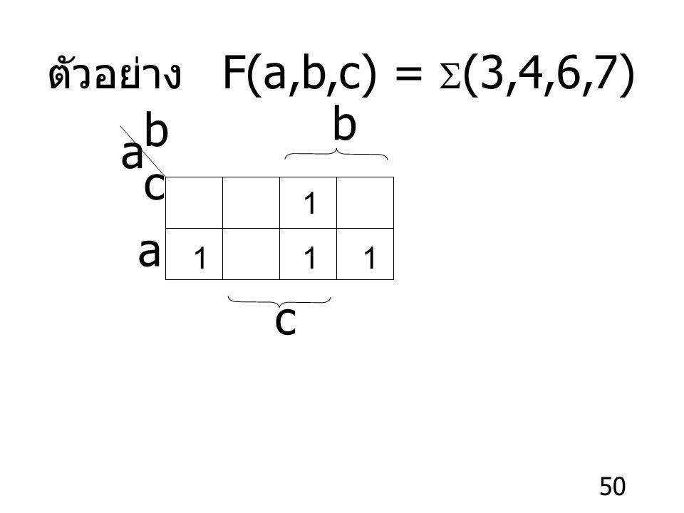 50 ตัวอย่าง F(a,b,c) =  (3,4,6,7) a bcbc 1 1 1 1 a c b
