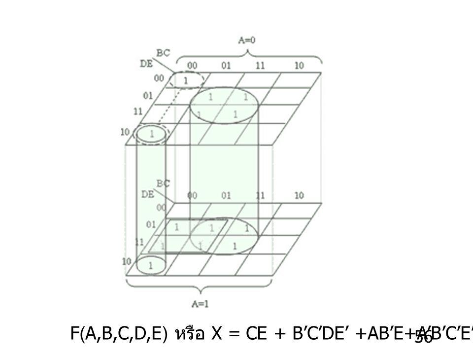 56 F(A,B,C,D,E) หรือ X = CE + B'C'DE' +AB'E+A'B'C'E'