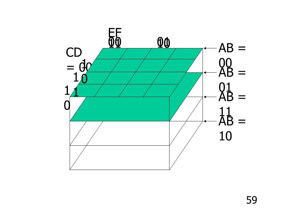 59 EF 00 01 11 10 CD = 00 AB = 00 AB = 01 AB = 11 AB = 10 1010 1 1010