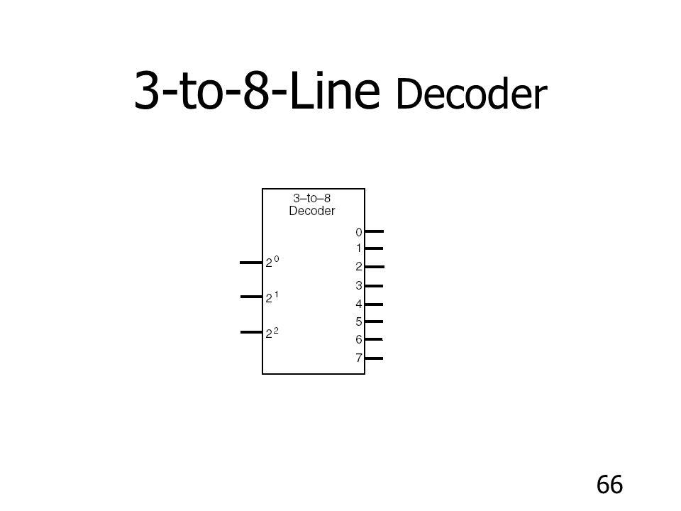 66 3-to-8-Line Decoder