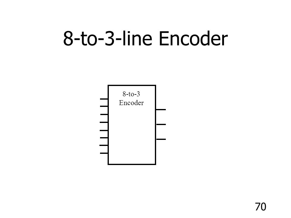 70 8-to-3-line Encoder 8-to-3 Encoder