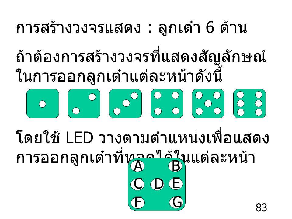 83 การสร้างวงจรแสดง : ลูกเต๋า 6 ด้าน ถ้าต้องการสร้างวงจรที่แสดงสัญลักษณ์ ในการออกลูกเต๋าแต่ละหน้าดังนี้ โดยใช้ LED วางตามตำแหน่งเพื่อแสดง การออกลูกเต๋าที่ทอดได้ในแต่ละหน้า AB C D E F G