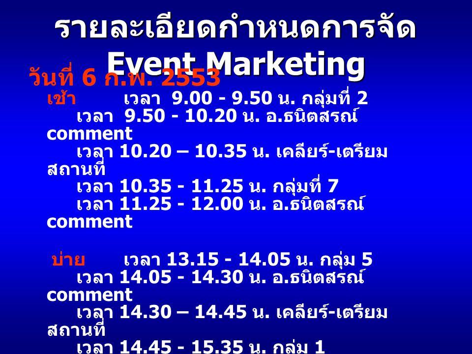 รายละเอียดกำหนดการจัด Event Marketing วันที่ 6 ก. พ. 2553 เช้าเวลา 9.00 - 9.50 น. กลุ่มที่ 2 เวลา 9.50 - 10.20 น. อ. ธนิตสรณ์ comment เวลา 10.20 – 10.