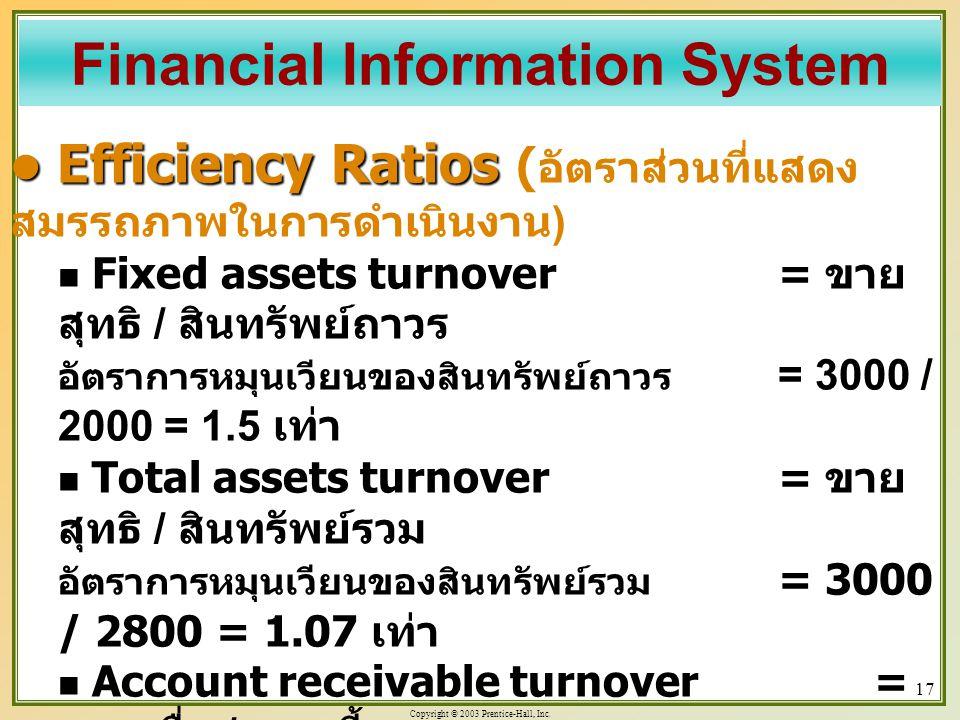 Copyright © 2003 Prentice-Hall, Inc. 17 Efficiency Ratios Efficiency Ratios ( อัตราส่วนที่แสดง สมรรถภาพในการดำเนินงาน ) Fixed assets turnover = ขาย สุ