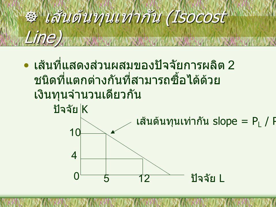  เส้นต้นทุนเท่ากัน (Isocost Line) เส้นที่แสดงส่วนผสมของปัจจัยการผลิต 2 ชนิดที่แตกต่างกันที่สามารถซื้อได้ด้วย เงินทุนจำนวนเดียวกัน ปัจจัย K 0 4 10 512