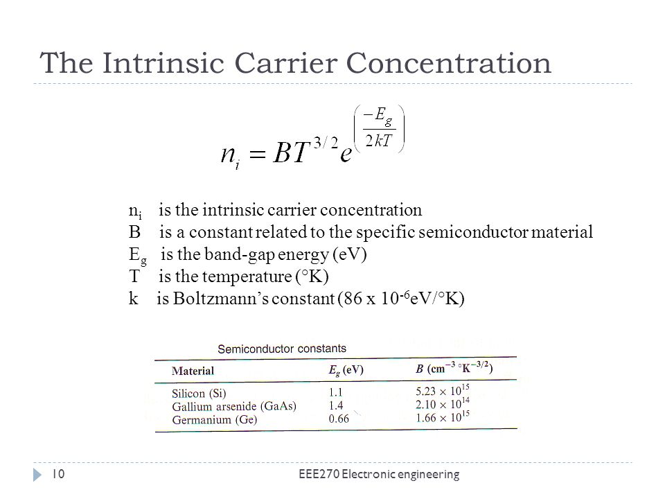 The Intrinsic Carrier Concentration EEE270 Electronic engineering10 n i is the intrinsic carrier concentration B is a constant related to the specific