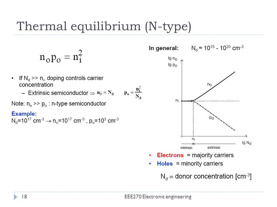Thermal equilibrium (N-type) EEE270 Electronic engineering18