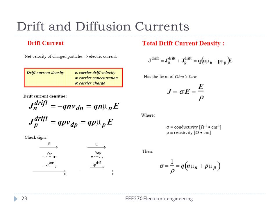 Drift and Diffusion Currents EEE270 Electronic engineering23
