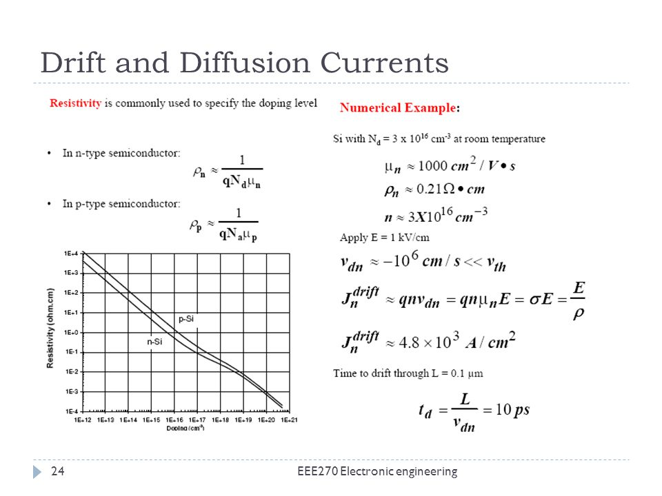 Drift and Diffusion Currents EEE270 Electronic engineering24