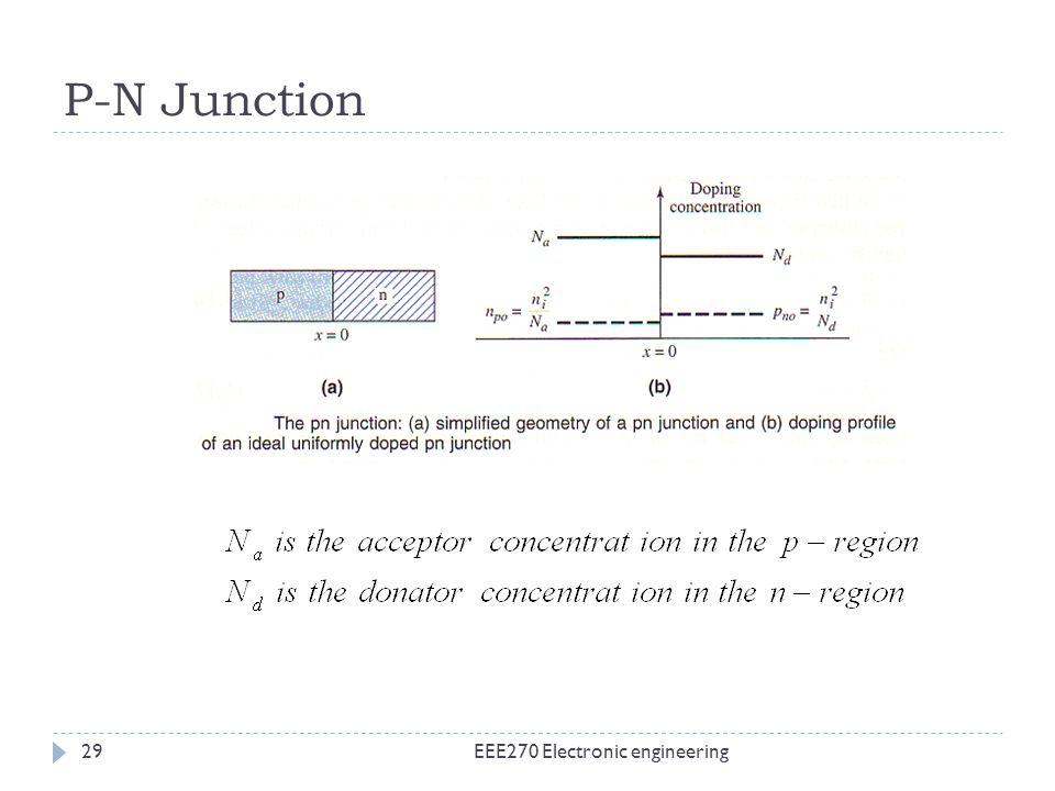 P-N Junction EEE270 Electronic engineering29