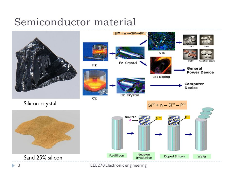 Semiconductor material EEE270 Electronic engineering3 Sand 25% silicon Silicon crystal