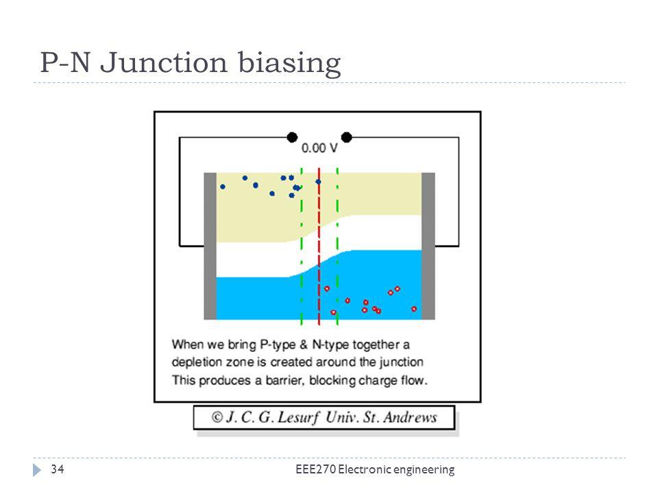 P-N Junction biasing EEE270 Electronic engineering34