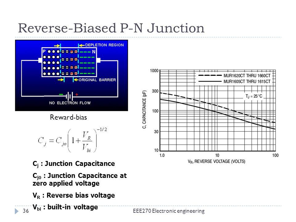 Reverse-Biased P-N Junction EEE270 Electronic engineering36 Reward-bias C j : Junction Capacitance C j0 : Junction Capacitance at zero applied voltage