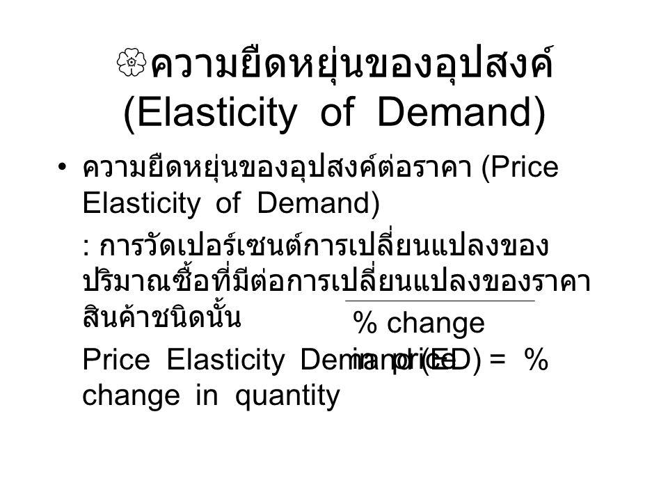 ความยืดหยุ่นของอุปสงค์ (Elasticity of Demand) ความยืดหยุ่นของอุปสงค์ต่อราคา (Price Elasticity of Demand) : การวัดเปอร์เซนต์การเปลี่ยนแปลงของ ปริมาณซ