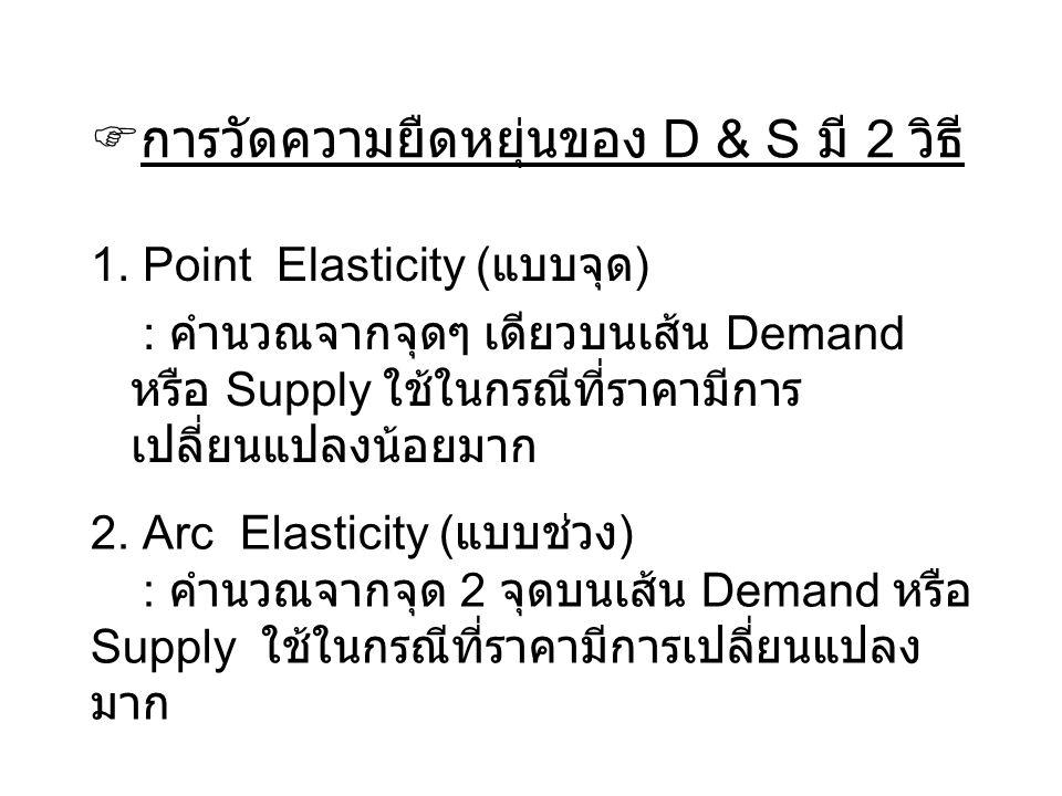  การวัดความยืดหยุ่นของ D & S มี 2 วิธี 1. Point Elasticity ( แบบจุด ) : คำนวณจากจุดๆ เดียวบนเส้น Demand หรือ Supply ใช้ในกรณีที่ราคามีการ เปลี่ยนแปลง