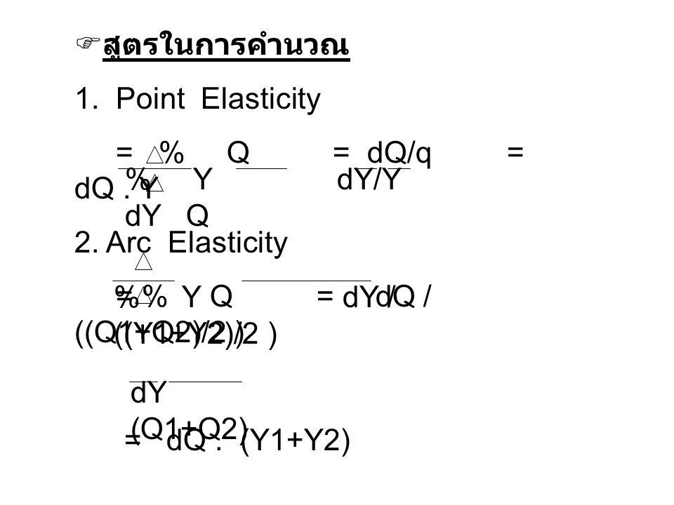  สูตรในการคำนวณ 1. Point Elasticity = % Q = dQ/q = dQ. Y 2. Arc Elasticity = % Q = dQ / ((Q1+Q2)/2 ) = dQ. (Y1+Y2) % Y dY/Y dY Q % Y dY / ((Y1+Y2)/2
