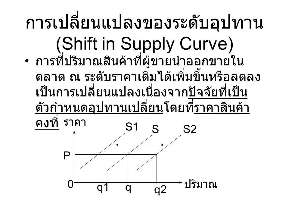 การเปลี่ยนแปลงของระดับอุปทาน (Shift in Supply Curve) การที่ปริมาณสินค้าที่ผู้ขายนำออกขายใน ตลาด ณ ระดับราคาเดิมได้เพิ่มขึ้นหรือลดลง เป็นการเปลี่ยนแปลง