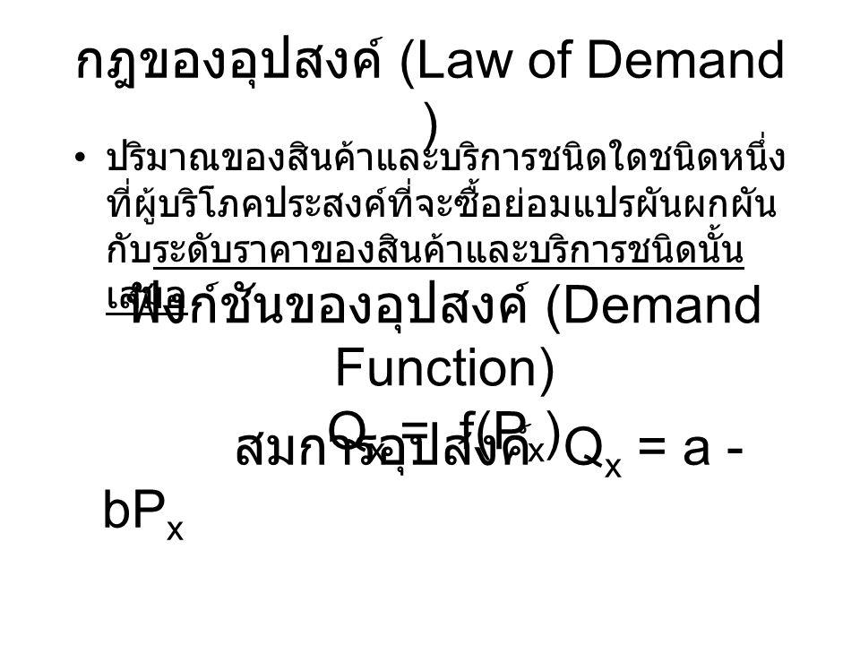 กฎของอุปสงค์ (Law of Demand ) ปริมาณของสินค้าและบริการชนิดใดชนิดหนึ่ง ที่ผู้บริโภคประสงค์ที่จะซื้อย่อมแปรผันผกผัน กับระดับราคาของสินค้าและบริการชนิดนั