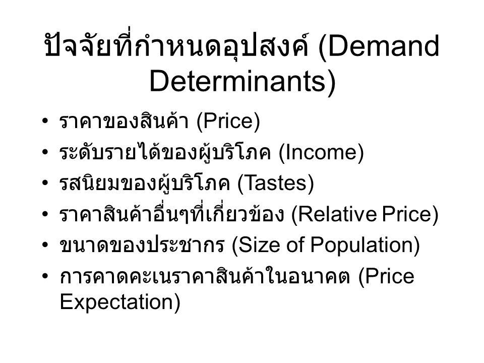 ปัจจัยที่กำหนดอุปสงค์ (Demand Determinants) ราคาของสินค้า (Price) ระดับรายได้ของผู้บริโภค (Income) รสนิยมของผู้บริโภค (Tastes) ราคาสินค้าอื่นๆที่เกี่ย
