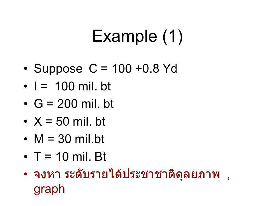 Example (1) Suppose C = 100 +0.8 Yd I = 100 mil. bt G = 200 mil. bt X = 50 mil. bt M = 30 mil.bt T = 10 mil. Bt จงหา ระดับรายได้ประชาชาติดุลยภาพ, grap