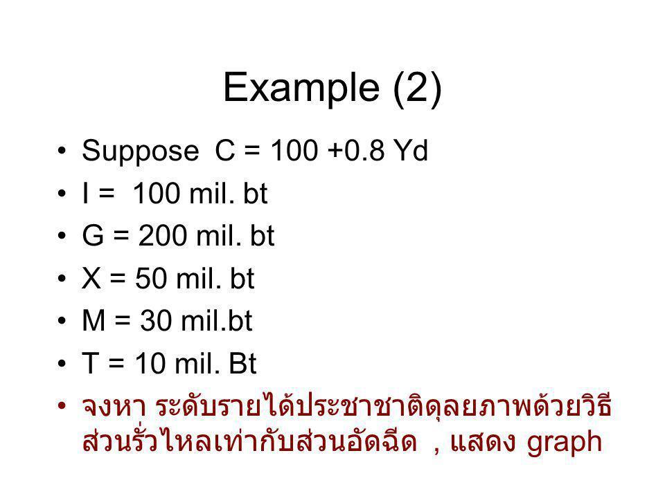 Example (2) Suppose C = 100 +0.8 Yd I = 100 mil. bt G = 200 mil. bt X = 50 mil. bt M = 30 mil.bt T = 10 mil. Bt จงหา ระดับรายได้ประชาชาติดุลยภาพด้วยวิ