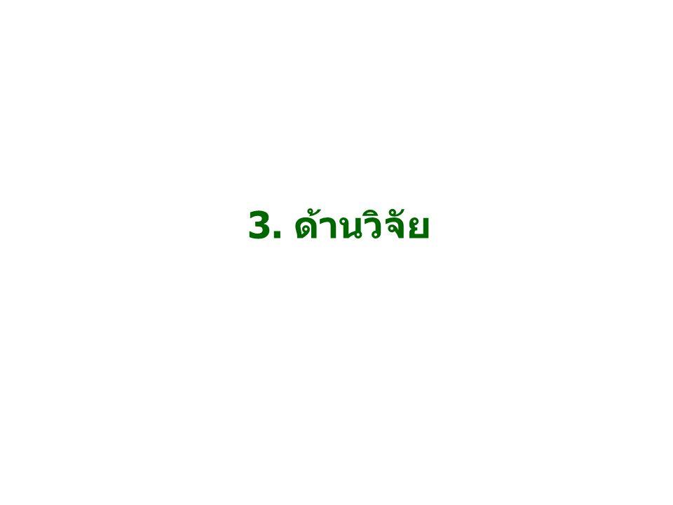 3. ด้านวิจัย