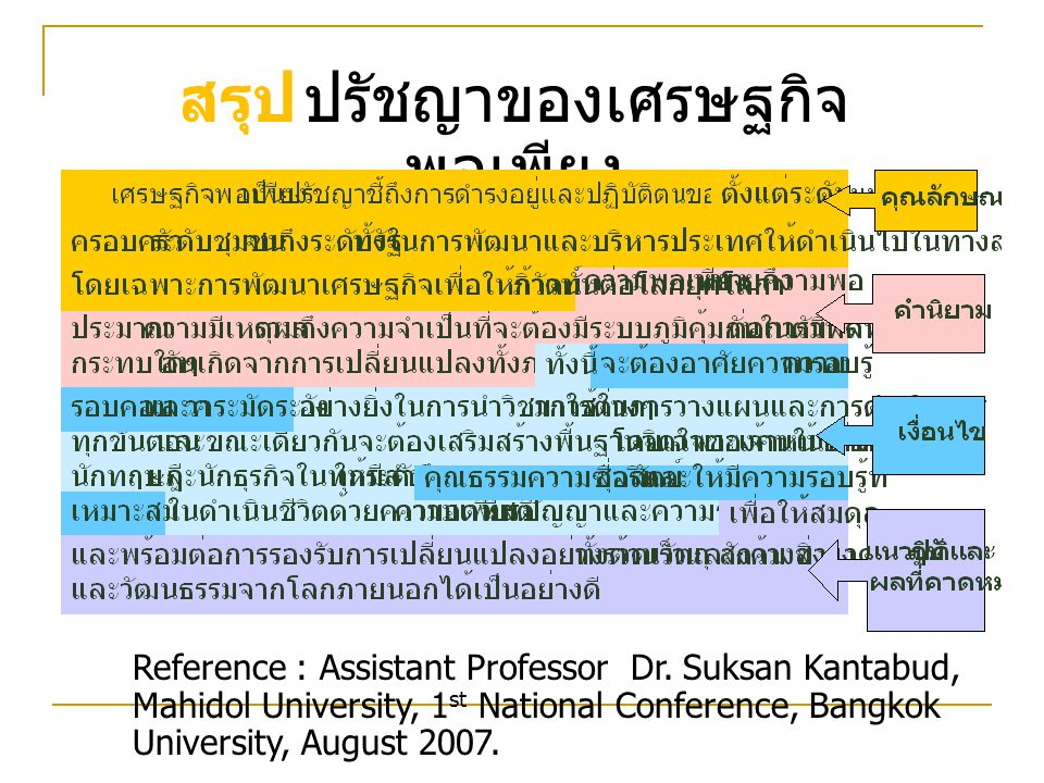 สรุป ปรัชญาของเศรษฐกิจ พอเพียง Reference : Assistant Professor Dr. Suksan Kantabud, Mahidol University, 1 st National Conference, Bangkok University,
