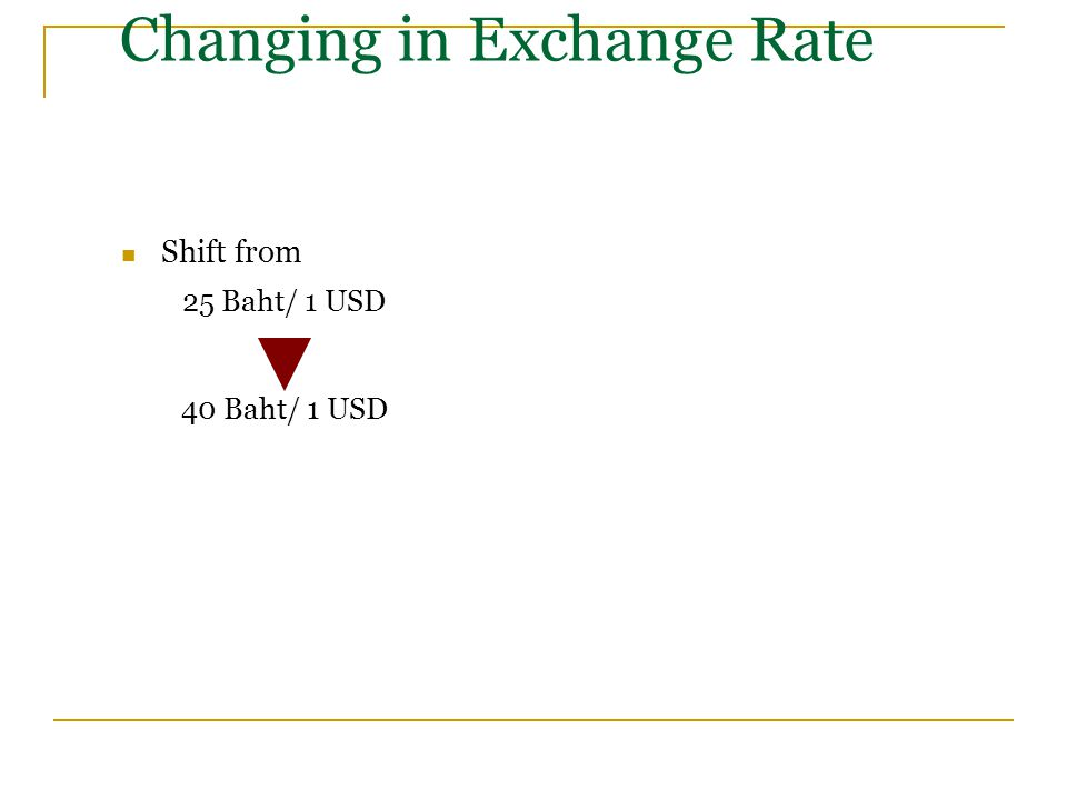 Changing in Exchange Rate Shift from 25 Baht/ 1 USD 40 Baht/ 1 USD