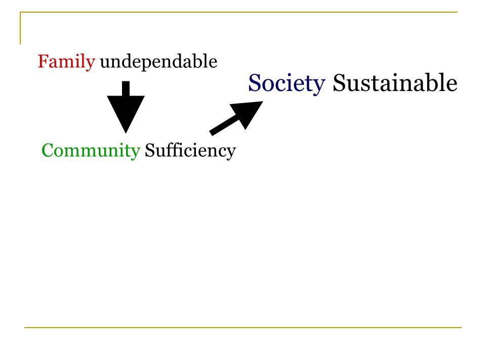 Family undependable Society Sustainable Community Sufficiency