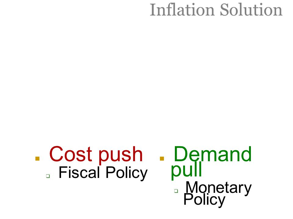 Inflation Solution Cost push  Fiscal Policy Demand pull  Monetary Policy