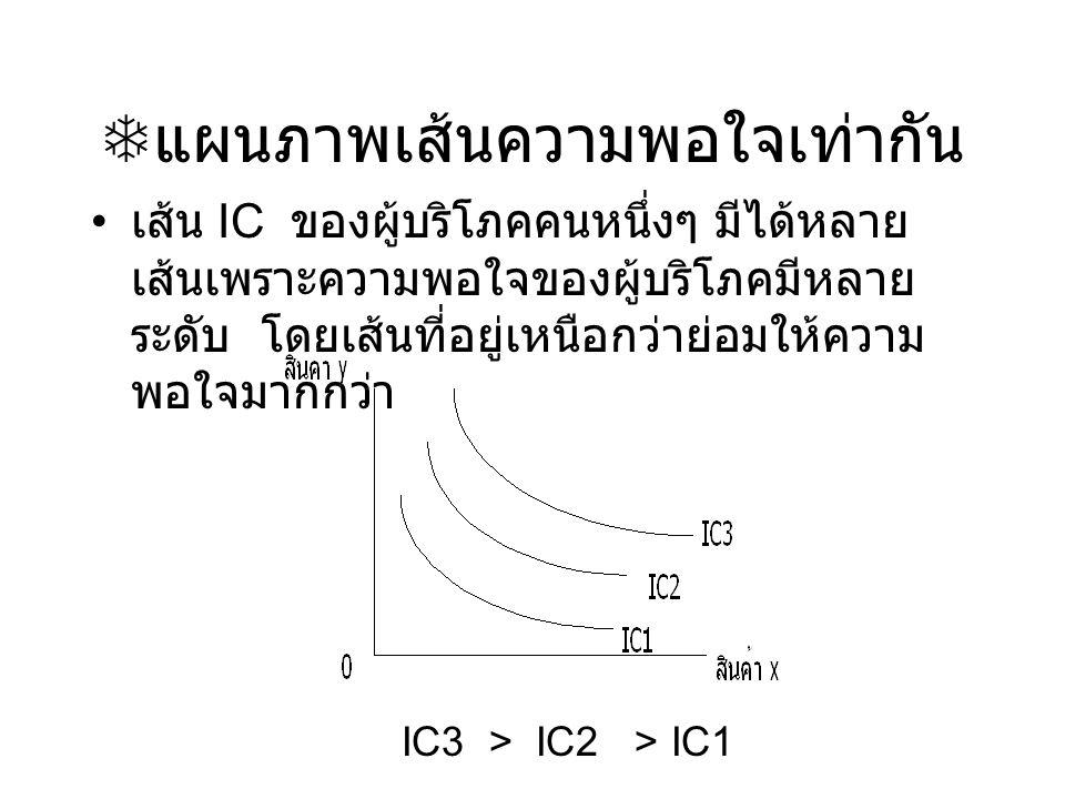  แผนภาพเส้นความพอใจเท่ากัน เส้น IC ของผู้บริโภคคนหนึ่งๆ มีได้หลาย เส้นเพราะความพอใจของผู้บริโภคมีหลาย ระดับ โดยเส้นที่อยู่เหนือกว่าย่อมให้ความ พอใจมา