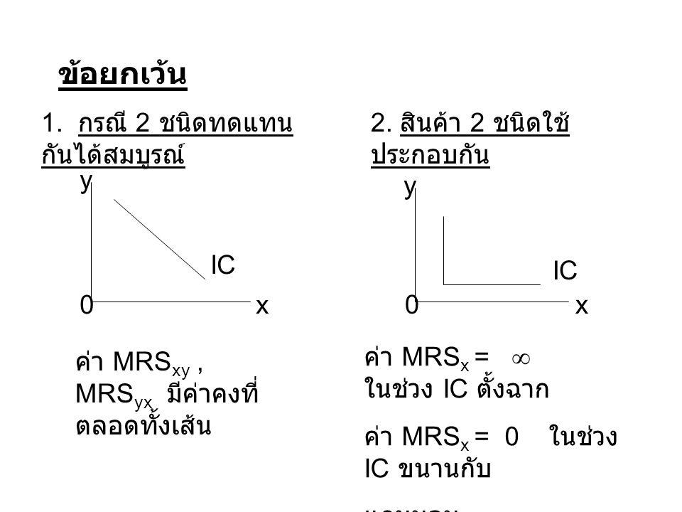 ข้อยกเว้น 1. กรณี 2 ชนิดทดแทน กันได้สมบูรณ์ 0x y IC ค่า MRS xy, MRS yx มีค่าคงที่ ตลอดทั้งเส้น ค่า MRS x = ∞ ในช่วง IC ตั้งฉาก ค่า MRS x = 0 ในช่วง IC