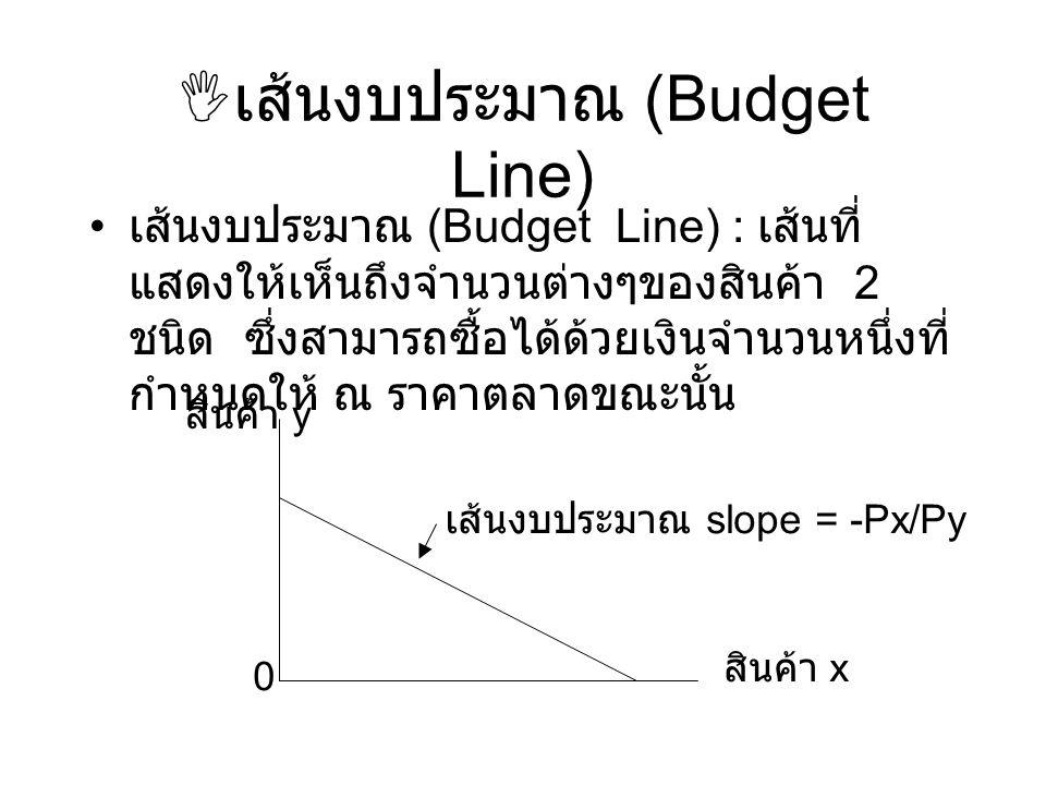  เส้นงบประมาณ (Budget Line) เส้นงบประมาณ (Budget Line) : เส้นที่ แสดงให้เห็นถึงจำนวนต่างๆของสินค้า 2 ชนิด ซึ่งสามารถซื้อได้ด้วยเงินจำนวนหนึ่งที่ กำหน