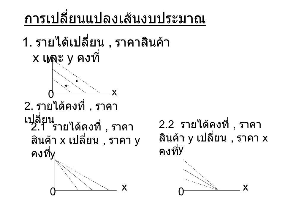 การเปลี่ยนแปลงเส้นงบประมาณ 1. รายได้เปลี่ยน, ราคาสินค้า x และ y คงที่ 2. รายได้คงที่, ราคา เปลี่ยน 2.1 รายได้คงที่, ราคา สินค้า x เปลี่ยน, ราคา y คงที