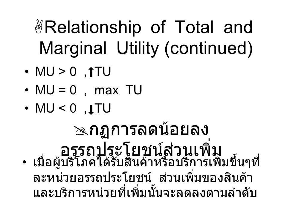  Relationship of Total and Marginal Utility (continued) MU > 0, TU MU = 0, max TU MU < 0, TU  กฏการลดน้อยลง อรรถประโยชน์ส่วนเพิ่ม เมื่อผู้บริโภคได้ร