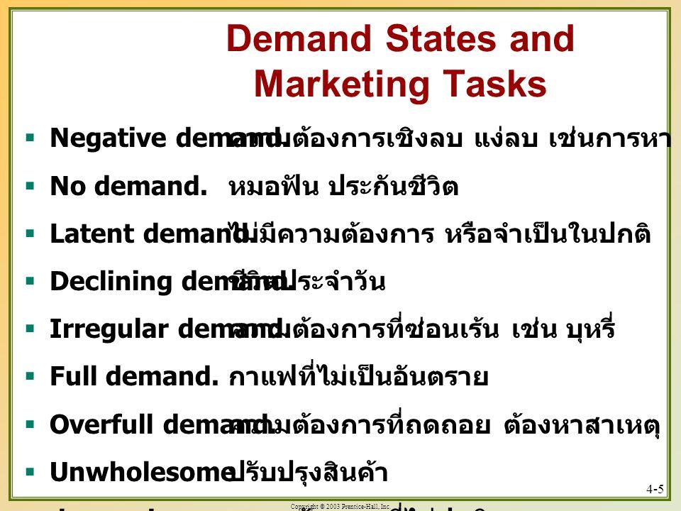Copyright © 2003 Prentice-Hall, Inc. 4-5 Demand States and Marketing Tasks   Negative demand.   No demand.   Latent demand.   Declining demand