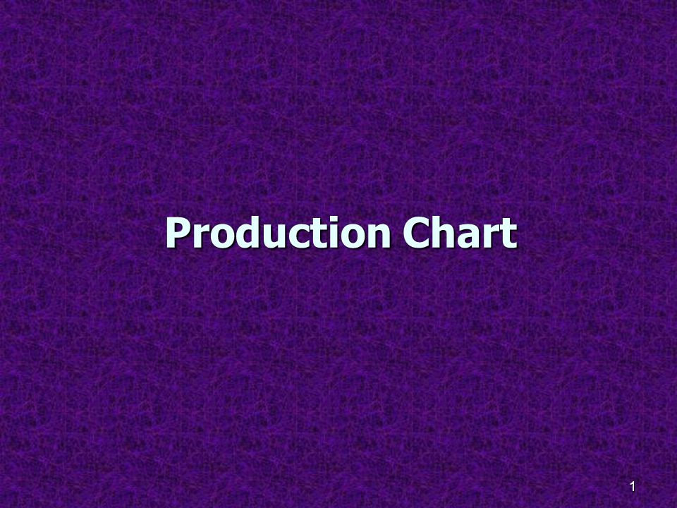 1 Production Chart