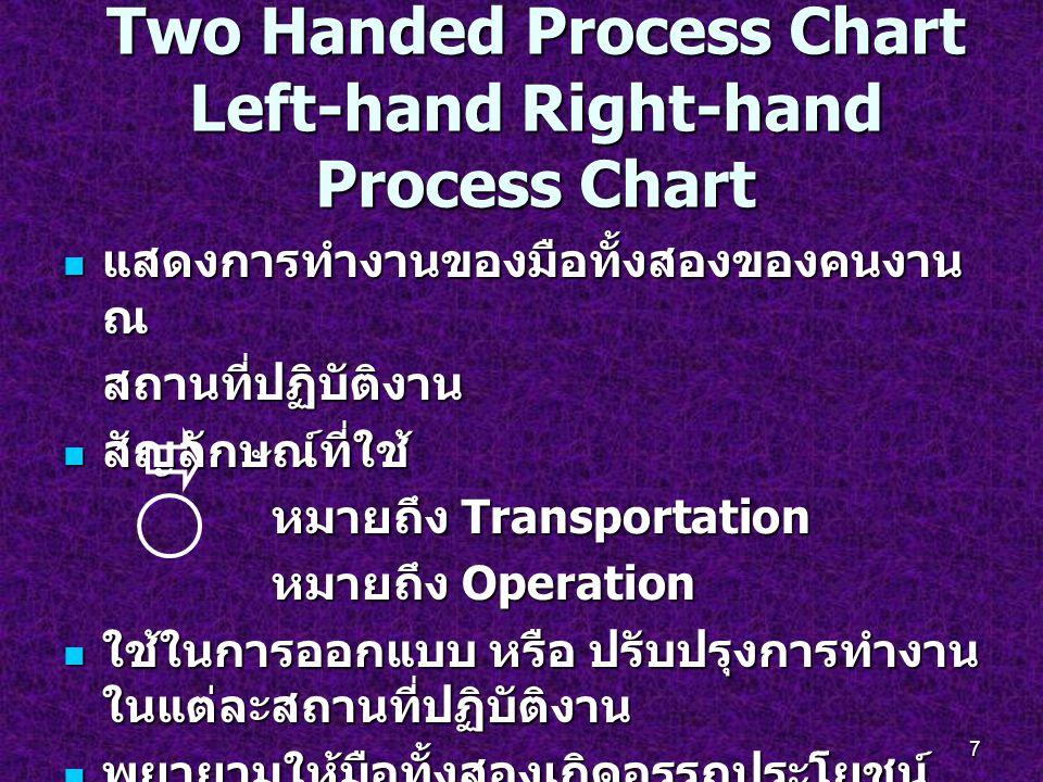 7 แสดงการทำงานของมือทั้งสองของคนงาน ณ แสดงการทำงานของมือทั้งสองของคนงาน ณสถานที่ปฏิบัติงาน สัญลักษณ์ที่ใช้ สัญลักษณ์ที่ใช้ หมายถึง Transportation หมาย