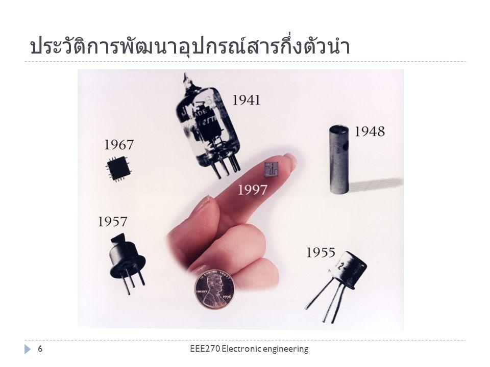 ประวัติการพัฒนาอุปกรณ์สารกึ่งตัวนำ 6EEE270 Electronic engineering
