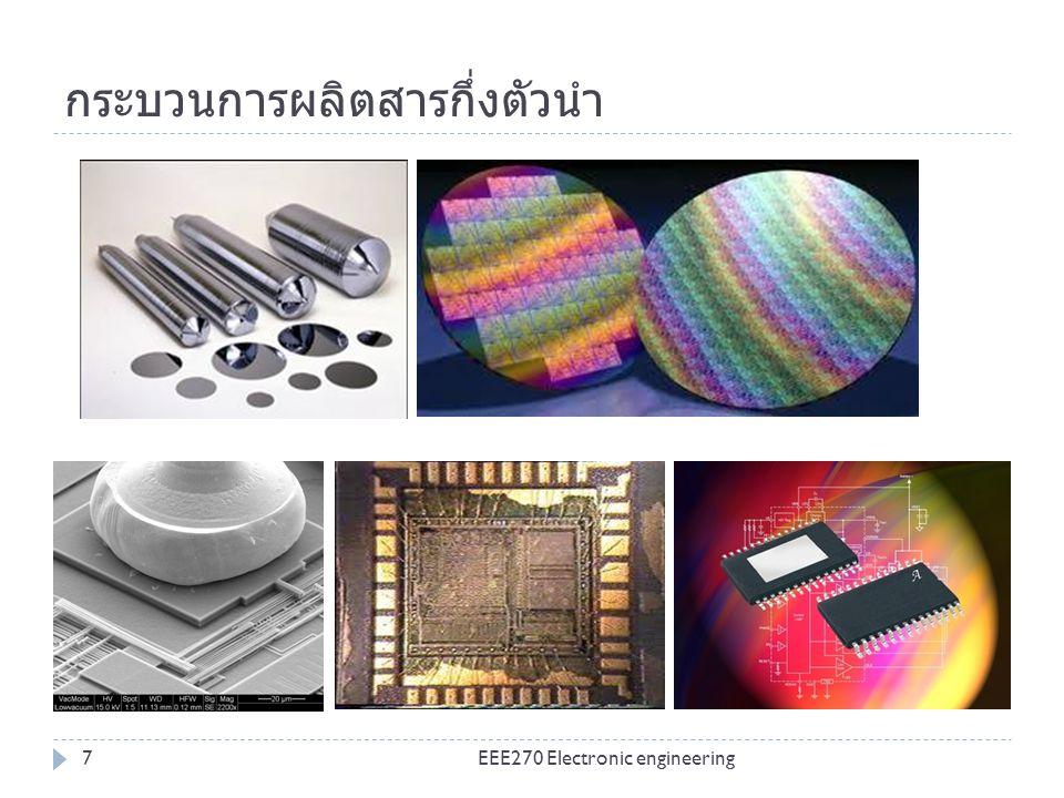 กระบวนการผลิตสารกึ่งตัวนำ 8EEE270 Electronic engineering