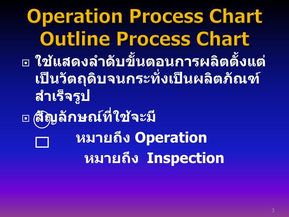  แสดงการไหลในกระบวนการผลิตตั้งแต่ ต้นจนจบเป็นผลิตภัณฑ์  สัญลักษณ์ที่ใช้ หมายถึง Operation หมายถึง Inspection หมายถึง Delay หมายถึง Transportation หมายถึง Storage  ข้อมูลจะแสดงรายละเอียดขั้นตอนมากกว่า OPC 4