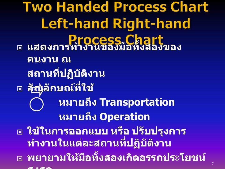  แสดงการทำงานของมือทั้งสองของ คนงาน ณ สถานที่ปฏิบัติงาน  สัญลักษณ์ที่ใช้ หมายถึง Transportation หมายถึง Operation  ใช้ในการออกแบบ หรือ ปรับปรุงการ