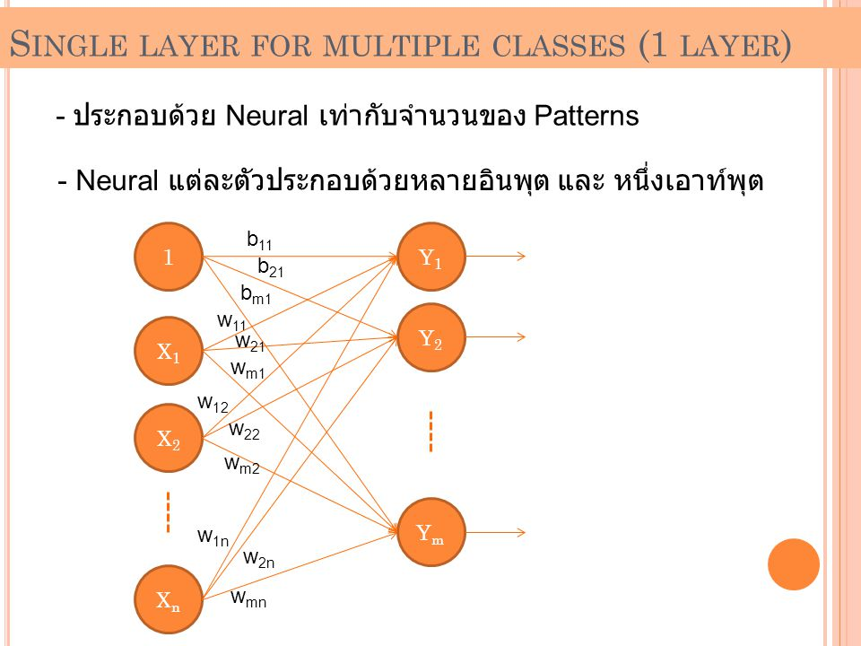 S INGLE LAYER FOR MULTIPLE CLASSES (1 LAYER ) - ประกอบด้วย Neural เท่ากับจำนวนของ Patterns - Neural แต่ละตัวประกอบด้วยหลายอินพุต และ หนึ่งเอาท์พุต w 1