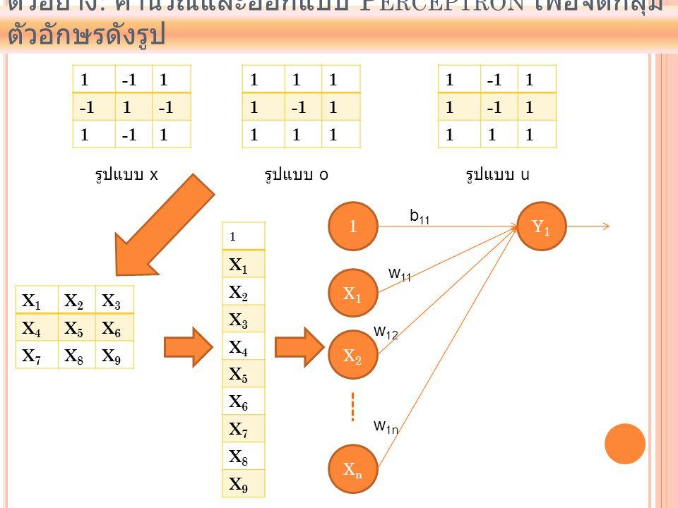 ตัวอย่าง : คำนวณและออกแบบ P ERCEPTRON เพื่อจัดกลุ่ม ตัวอักษรดังรูป 11 1 1 1 111 1 1 111 1 1 1 1 111 รูปแบบ x รูปแบบ o รูปแบบ u w 12 1 X1X1 XnXn b 11 w