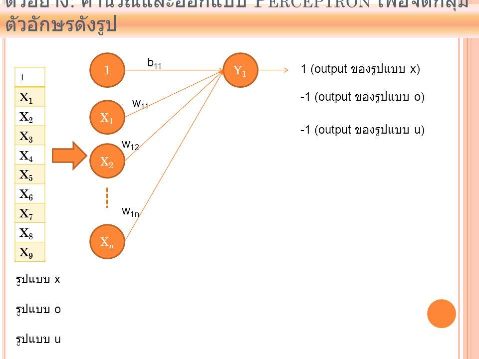 ตัวอย่าง : คำนวณและออกแบบ P ERCEPTRON เพื่อจัดกลุ่ม ตัวอักษรดังรูป w 12 1 X1X1 XnXn b 11 w 11 Y1Y1 X2X2 w 1n 1 X1X1 X2X2 X3X3 X4X4 X5X5 X6X6 X7X7 X8X8