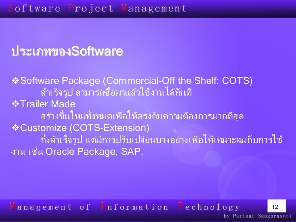 12 ประเภทของSoftware  Software Package (Commercial-Off the Shelf: COTS) สำเร็จรูป สามารถซื้อมาแล้วใช้งานได้ทันที  Trailer Made สร้างขึ้นใหม่ทั้งหมดเ